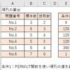 【エクセル】PERMUT関数の使い方_順列の算出
