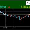 ミツバが後場の株価下落率トップ2021/5/19