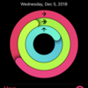 I love Apple Watch Series 4