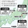 <税を追う>米基地騒音訴訟の賠償 日本150億円を肩代わり - 東京新聞(2019年2月7日)
