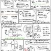 簿記きほんのき157 イラスト簿記振り返り1(貸借対照表)