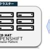 OCP4/UPIインストールにおけるWorkerノードの追加(RHCOS編)