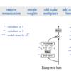 将棋AIの実験ノート:Fixup Initialization