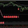 ビットコインFX 8月6日チャート分析 過去最高値更新&高値安定!土日は上がりやすい!?
