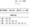 【セントライト記念最終予想2020】勝負馬券の買い目公開
