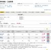 日本株(1月第3週結果)