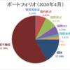 【資産運用】ポートフォリオ更新(2020年4月末時点)