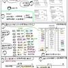 簿記きほんのき152 仕訳日計表と総勘定元帳への転記