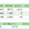 2019.4.17(水) 資産状況