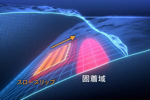 季節外れの暑さに和歌山の地震、嫌な予感が募る今日この頃:ダメおやじの予感