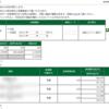 本日の株式トレード報告R1,10,23