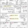 簿記きほんのき149 伝票の記入(一部現金取引①)