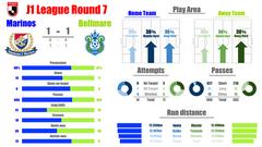 【2021 J1 第7節】横浜F・マリノス vs 湘南ベルマーレ