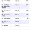 2020/06/23(火)
