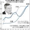 欧州中央銀行(ECB)が出口を模索中銀、出口への闘いそろり動く欧州、緩和依存を懸念~日経新聞記事~