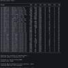 ユーザー提供のゲノムfastaからwgMLSTおよびcgMLST解析 を行う chewBBACA