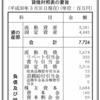 ぼんち株式会社 第6期決算公告
