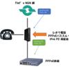 フレッツ光 ひかり電話を使いながら、IPoEのIPv6を自前ルータで直収する方法