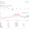 【モメンタム投資】直近高値を更新したネットフリックス(NFLX)を371ドルで「エイヤァ!!」と購入しました