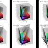BT.2446 Method C の Crosstalk matrix の効果を確認した