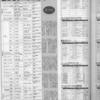 ゲーメスト全一130 :1997年1月30日・2月15日号