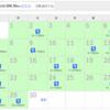 4月の月間振り返りと5月の予定