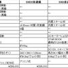 SXD2赤道儀発表