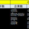 中小企業経営・政策② 〜中小企業経営1〜2017版