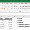 研究室入退室管理システム Excel編