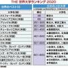 アフター・コロナの時代、日本はどうなるのか?若い人たちへの指針があるのか? 教育は今のままで大丈夫か?