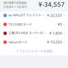 12月のクレジットカード利用額