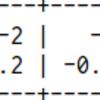 音声認識メモ(Kaldi)その12(delta特徴量)