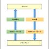 WebApi プラグイン ver.3.0 を公開しました