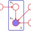 tensorflow + edwardで混合ガウスモデル