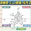 NHKスペシャル「健康寿命」のデータがヤバすぎる!〜我が秋田県はお先真っ暗?〜