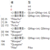 【Qt】QMap-QList備忘録