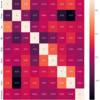 pandasとseabornで相関係数をヒートマップ表示