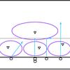 ゾーンディフェンスを攻略するためのオフェンスの4つのポイント