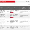 ブラックロックから4本の債券ETFが東証に上場するそうです。