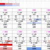 ジャグラー高設定を掴むために。過去データを徹底分析!2月25日実戦用勝負台考察