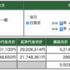 週間反省(4/23~4/27)