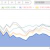 VTIは万能ETFだけど、個別株に劣後する時期があることを頭に入れよう