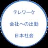 会社に出勤する人が多い日本社会について-テレワークの今後-