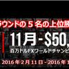 【XM】百万ドルのXM FXコンテストの5名の上位勝者は誰だ! (11月)