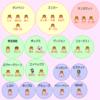 ピチモ事務所勢力図2013夏