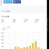 祝!1000PV突破!!/(^o^)\