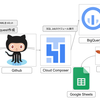 Cloud Composer(Airflow)で分析者向けBigQuery SQL実行基盤をつくりました