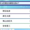 【テスター募集中】オールスター感謝祭風クイズアプリ 〜忘年会・結婚式二次会向け〜