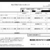 ダイワ上場投信 TPX高配当40指数【1651】から配当金が届きました!21.6