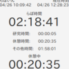 JavaFXで時間管理タイマーを作る [fxml & css編]